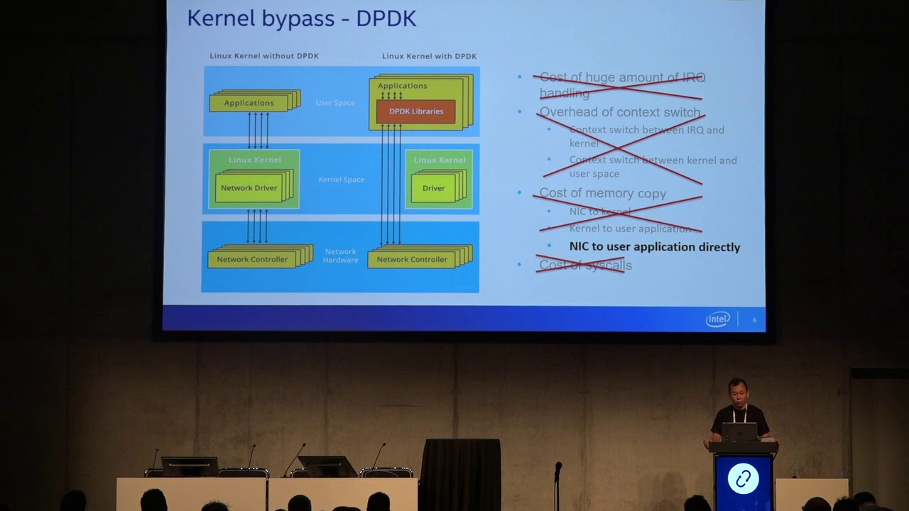 Hardware Acceleration for Edge Networking | OpenStack Summit