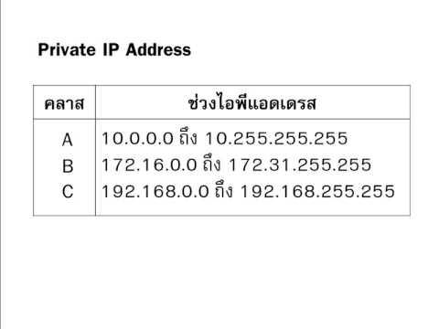 8.2.4 ไอพีแอดเดรสภายใน (Private IP Address)