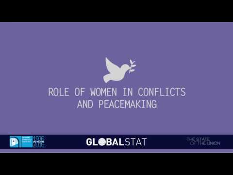 Infographic Video on Women in Europe and The World