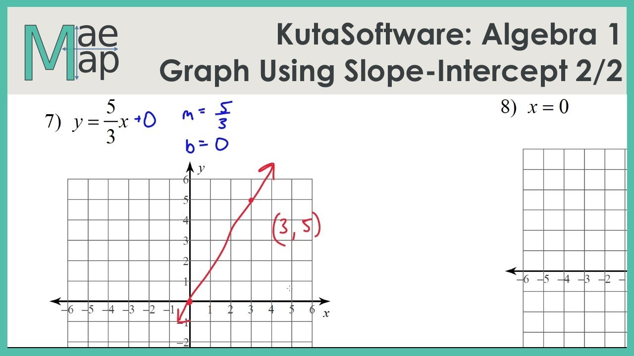 Kutasoftware algebra 1 graphing lines slope intercept form part kutasoftware algebra 1 graphing lines slope intercept form part 2 falaconquin