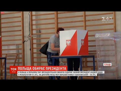 Вибори у Польщі: