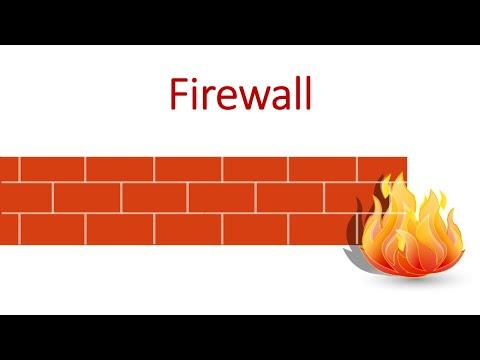 cissp--71-:-firewall-(cissp-it-tutorial)