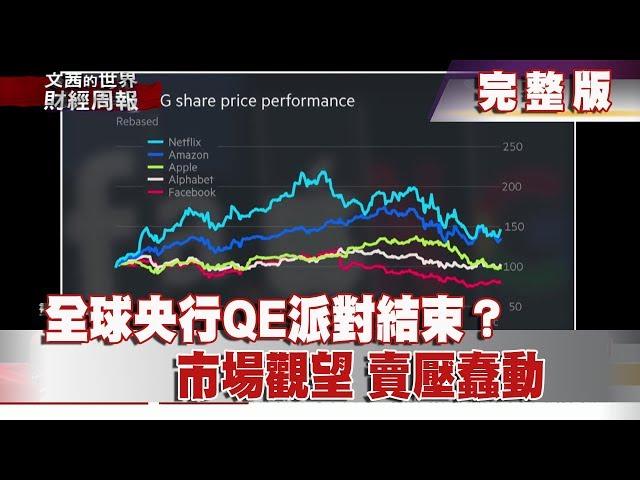 【完整版】2019.01.06《文茜世界財經週報》全球央行QE派對結束? 市場觀望 賣壓蠢動| Sisy's Finance Weekly