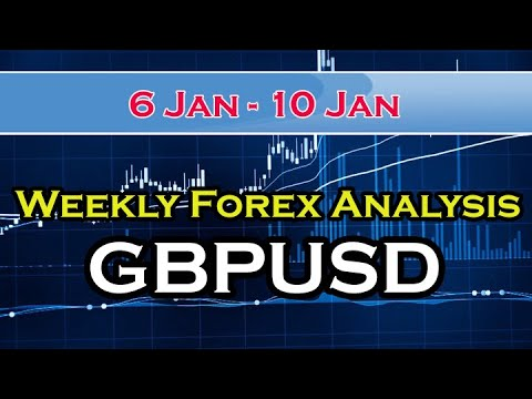 weekly-forex-analysis-|-gbpusd