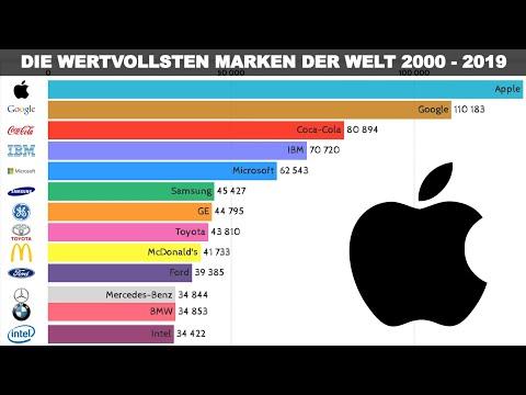 Die 15 Wertvollsten Marken Der Welt ! (2000 Bis 2019)
