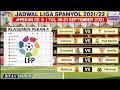 Jadwal Liga Spanyol Pekan 5   Barcelona vs Granada   Klasemen La Liga 2021 Terbaru   Live Bein Sport