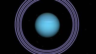 Blender 3d: Solar System