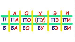 Начальная школа. 1 класс. Согласные Б-П. Profi-Teacher.ru