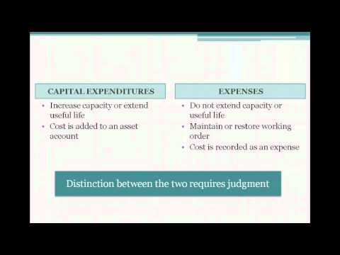 7.3 Capital Expenditures vs Expense