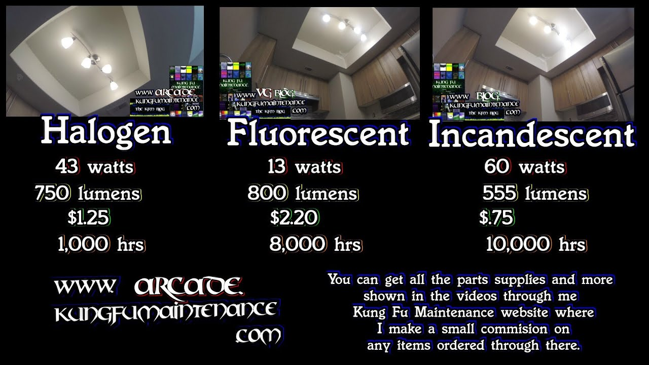 Remodeling Three Halogen Vs Fluorescent Incandescent Light Bulbs Comparison Renovation Video