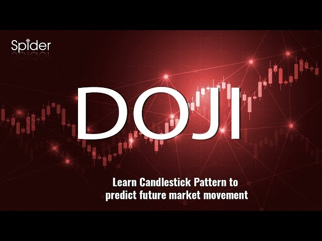 How to Trade using Candlestick Pattern - Doji (Hindi)