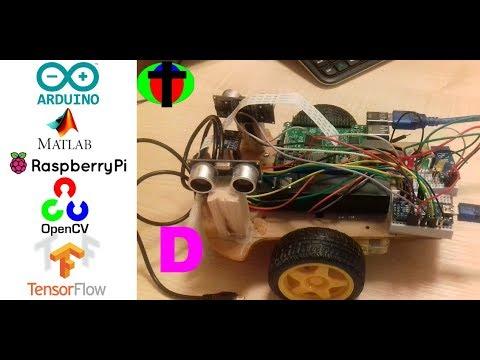 Autonomous Self-Driving Rover Project : Ideal PID Controller Design
