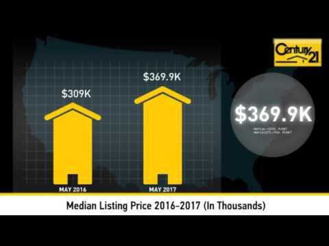 Lompoc, CA. Real Estate Market Update (June).
