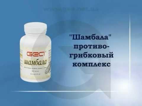 Антигистаминные препараты (список) 1, 2 и нового 3