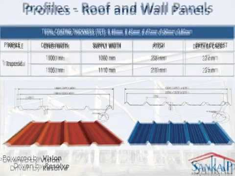 Products By Sankalp Preformed Systems Pvt. Ltd., Vadodara