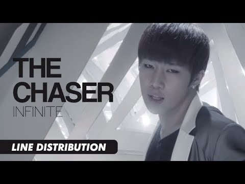 INFINITE (인피니트) - The Chaser (추격자) | Line Distribution
