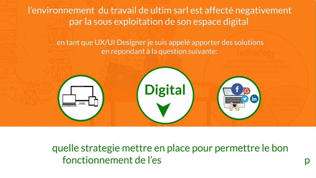 Pitch Rapport De Stage Licence 3 Youtube