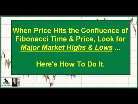 Market Geometry Trading