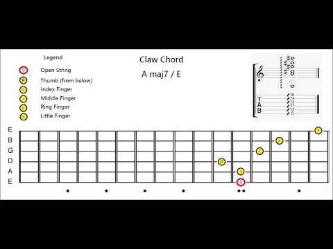 Claw Chords 1 (Unusual Rhythm Guitar Techniques) Difficulty: 5/10 ...