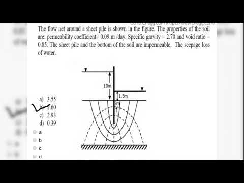 Chegg civil engineering subject test questions and answers