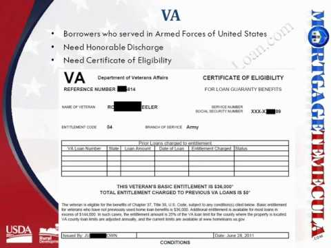 Differences Between FHA , VA, CONVENTIONAL , USDA Mortgage L
