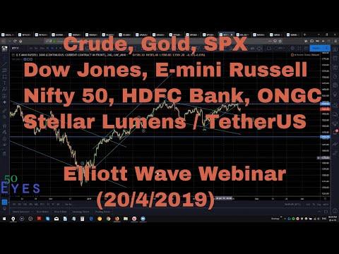 Crude Oil, Gold, SPX, Dow Jones, Russell Futures, Nifty 50, HDFC Bank,  ONGC (Elliott Wave Webinar)