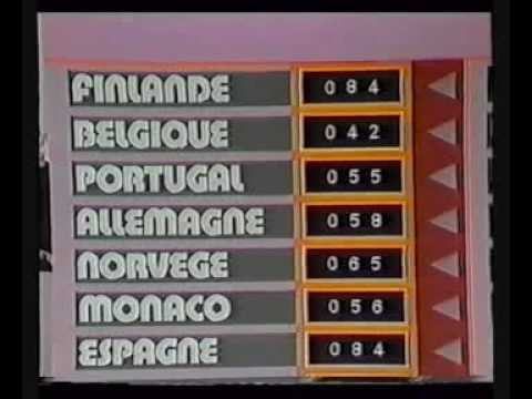 Eurovision 1973 - Voting Part 2/2
