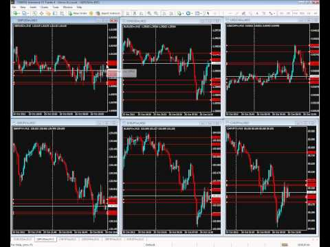 Great trading day 10-26-12