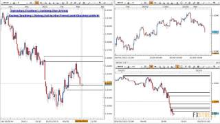 Intraday Trading vs Swing Trading in Forex with Sam Evans