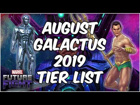 TWO NEW MYTHIC?!? Best Heroes Ranked August 2019 (197 Characters!!) - Marvel Future Fight