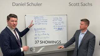 1-13-21 - The Synergy Group Market Minute