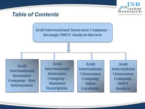A startegic analysis of life insurance Coursework Service - strategic analysis report