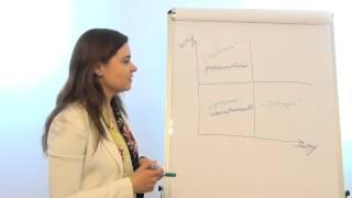 Управление персоналом. Лекция 1. Ситуационное руководство