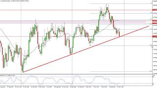 AUD/USD Technical Analysis for the week of December 11, 2017 by FXEmpire.com