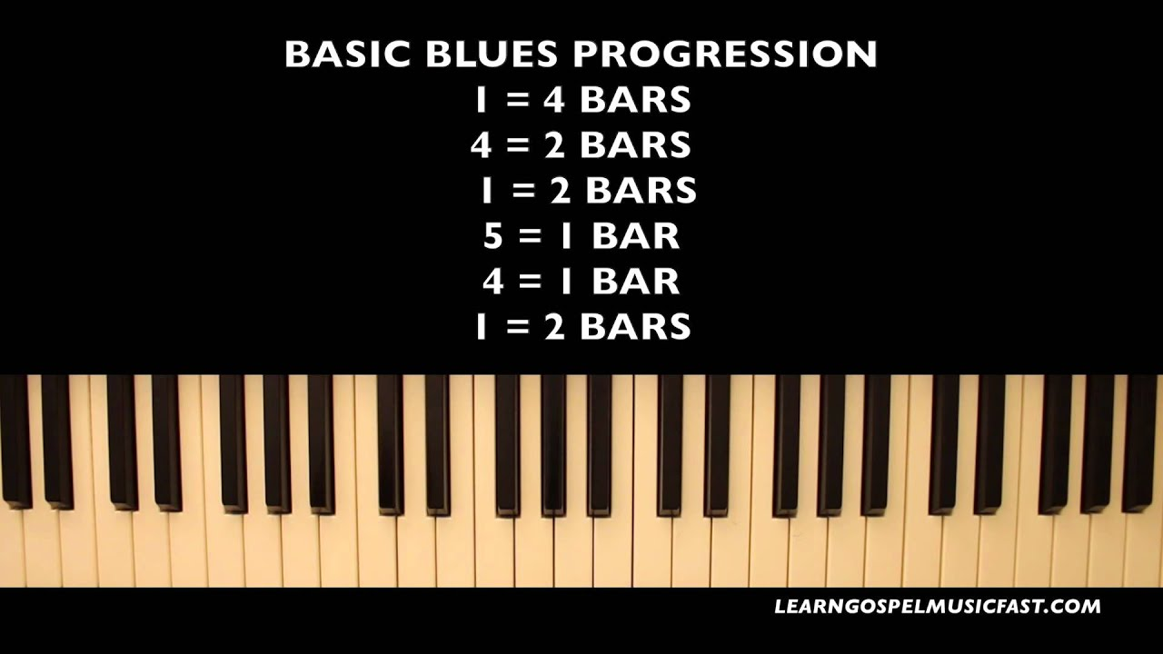 Piano lesson 28 1 4 5 blues progression chord progression piano lesson 28 1 4 5 blues progression chord progression tutorial hexwebz Images