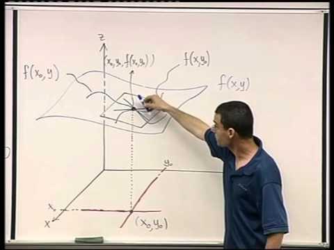 32 - Calculating partial derivatives