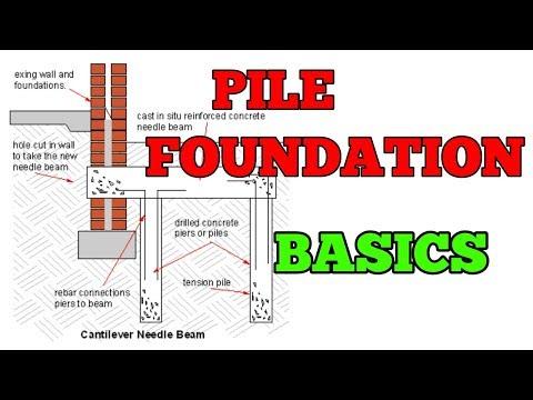 Pile Foundation|| Types Of Deep Foundation || Foundation Engineering