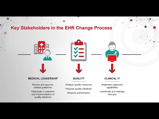 Dispelling Myths About EHRs Webinar