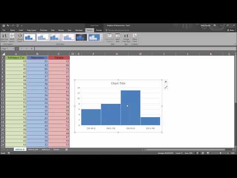 One-Way ANOVA (ANOVA: Single Factor) Using Excel 2016 Data Analysis Tools