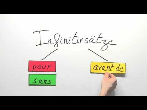 Apres Französisch