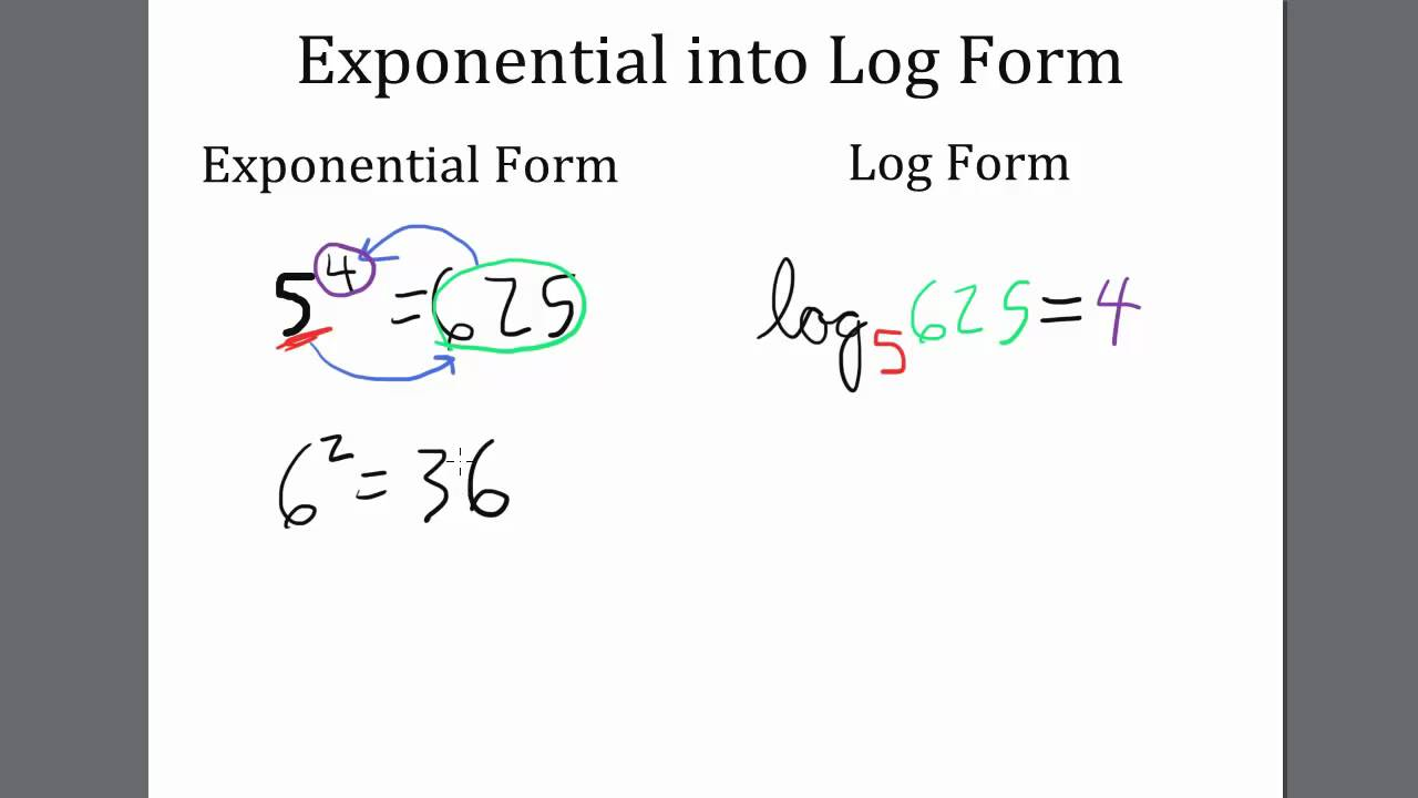 Exponential Form into Log Form TI 84 Calculator Logarithms - YouTube