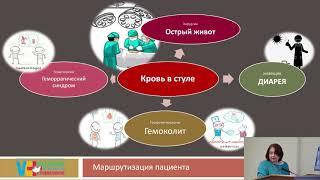 """постер к видео VIII Конференция НИИ """"НДХиТ""""  Зал """"НМП"""" Часть 1"""