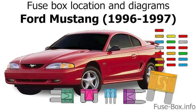 Ford Mustang (1994-1998) Fuse Box Diagrams - YouTube | 1998 Mustang Interior Fuse Diagram |  | YouTube
