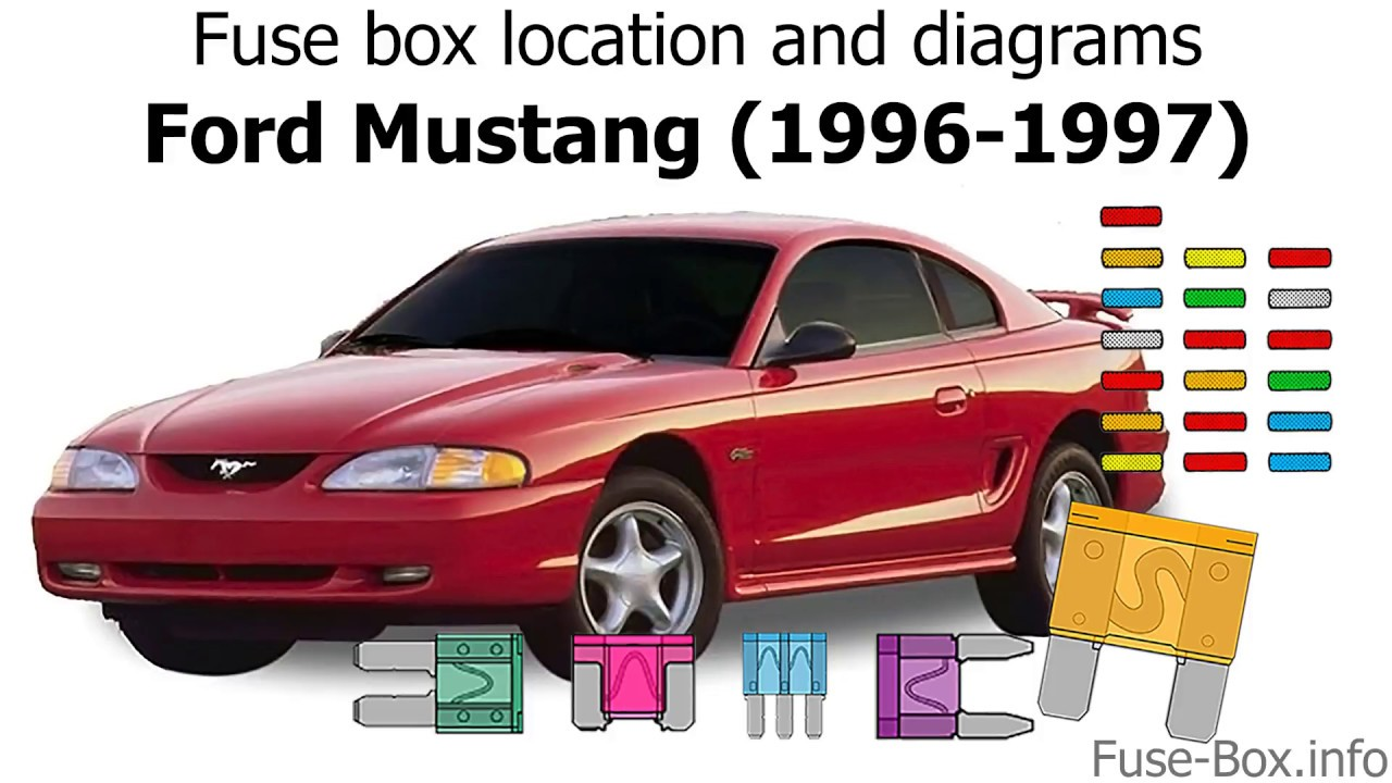 fuse box location and diagrams ford mustang 1996 1997  [ 1280 x 720 Pixel ]