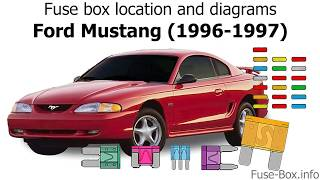 [DIAGRAM_38DE]  Fuse box location and diagrams: Ford Mustang (1996-1997) - YouTube | Wiring Diagram For A 1996 Ford Mustang 3 8 |  | YouTube