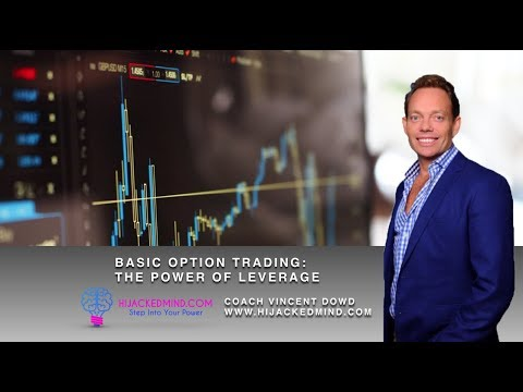 Basic Option Trading