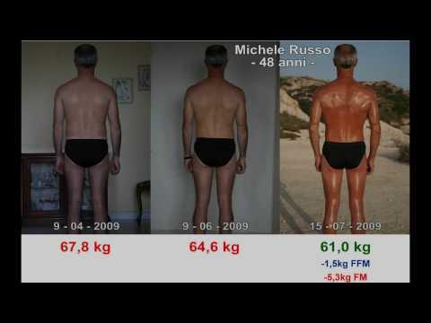 Trasformazione corporea Michele Russo by Frank Casillo personal trainer