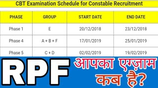 RPF आपका एग्ज़ाम कब है। RPFCONSTABLE  EXAM DATE HOW TO DOWNLOAD RPF ADMIT CARD,RPF