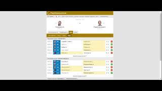 Точный прогноз на матч Е Рыбакина А Павлюченкова и ставки Открытый чемпионат Женщины 1 4 финала