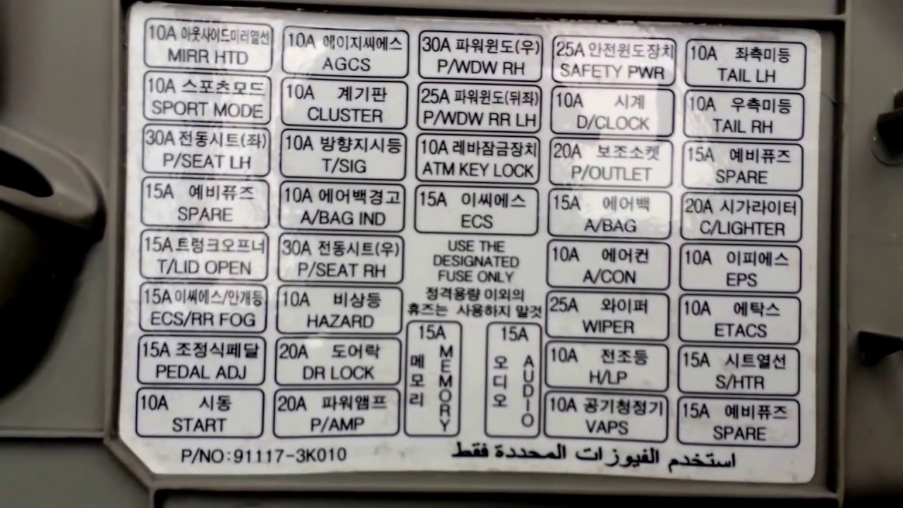 2013 Hyundai Sonata Fuse Box Diagram
